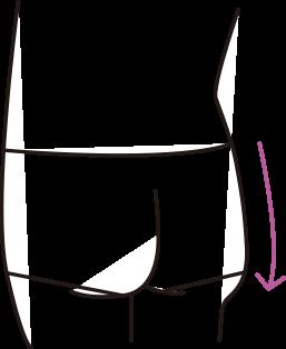 下半身太り、垂れ尻